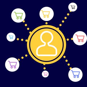 Influence Marketing Influencer Market Content Marketing Social Media Vital Vines